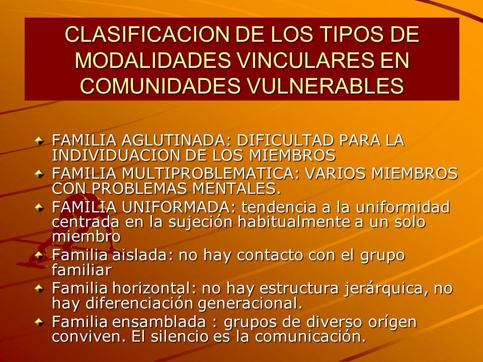 CLASIFICACION DE LOS TIPOS DE MODALIDADES VINCULARES EN COMUNIDADES VULNERABLES