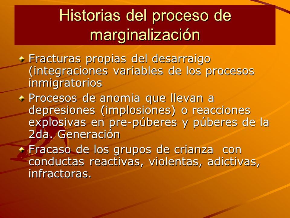 Historias del proceso de marginalización