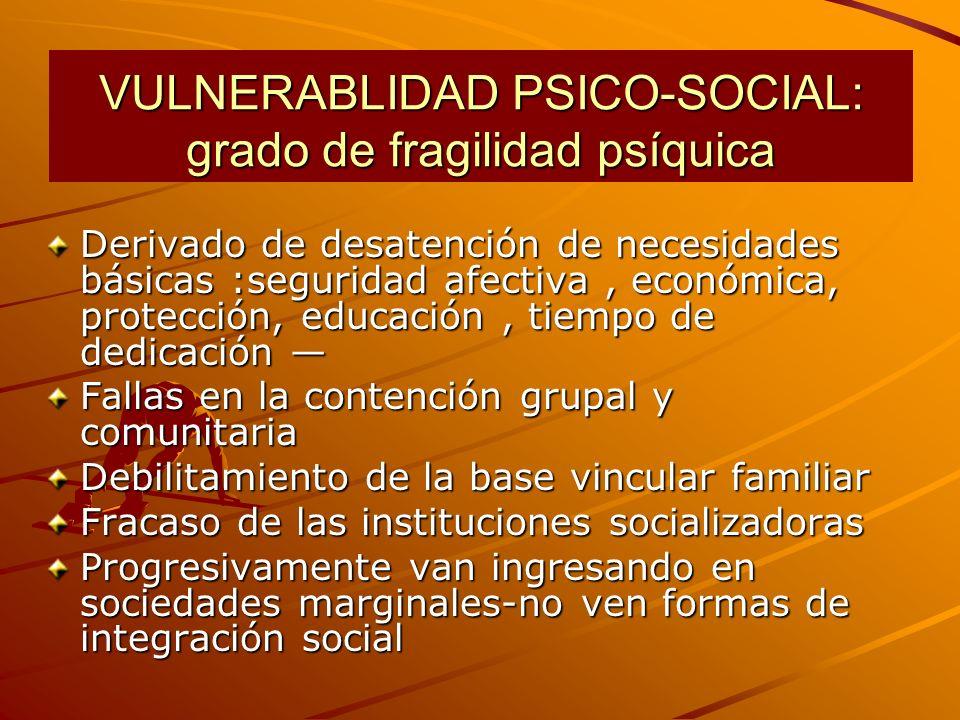 VULNERABLIDAD PSICO-SOCIAL: grado de fragilidad psíquica