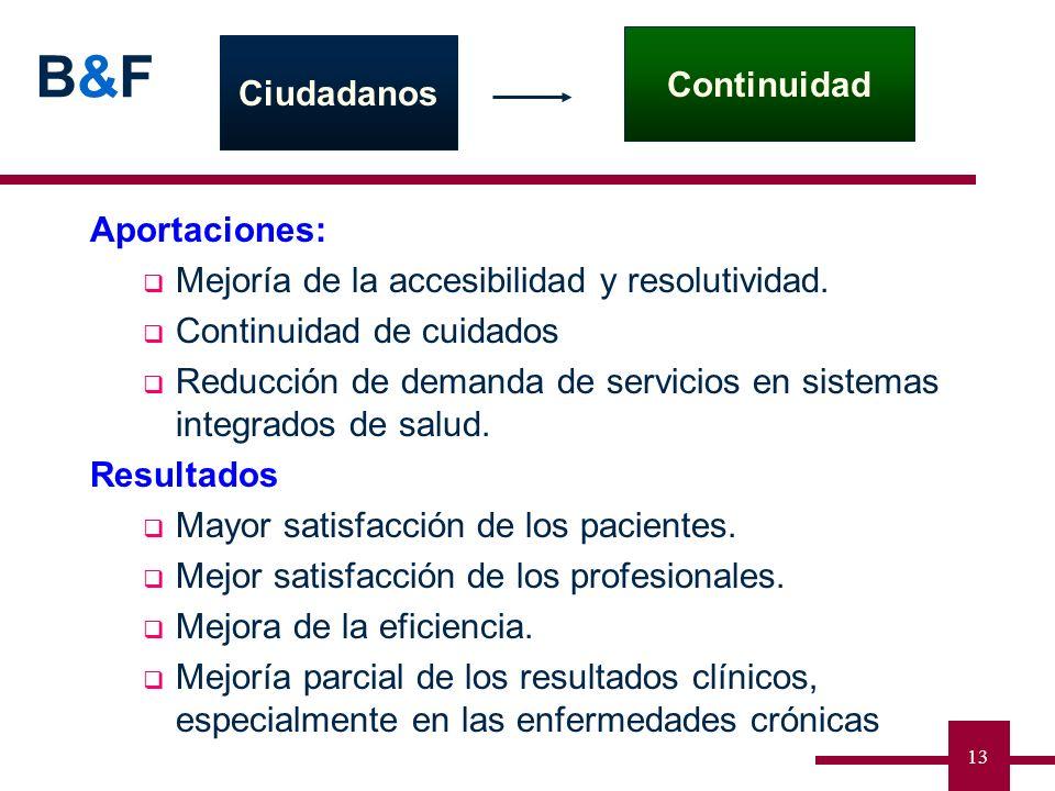 Continuidad Ciudadanos. Aportaciones: Mejoría de la accesibilidad y resolutividad. Continuidad de cuidados.