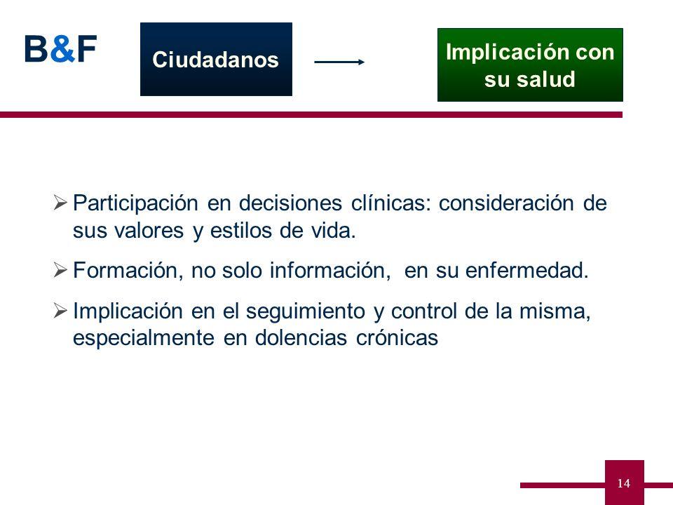 Ciudadanos Implicación con. su salud. Participación en decisiones clínicas: consideración de sus valores y estilos de vida.