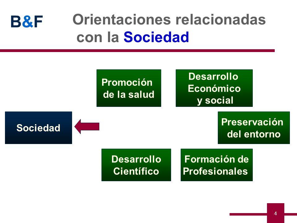 Orientaciones relacionadas con la Sociedad