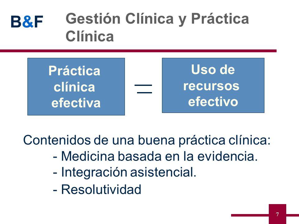 Gestión Clínica y Práctica Clínica