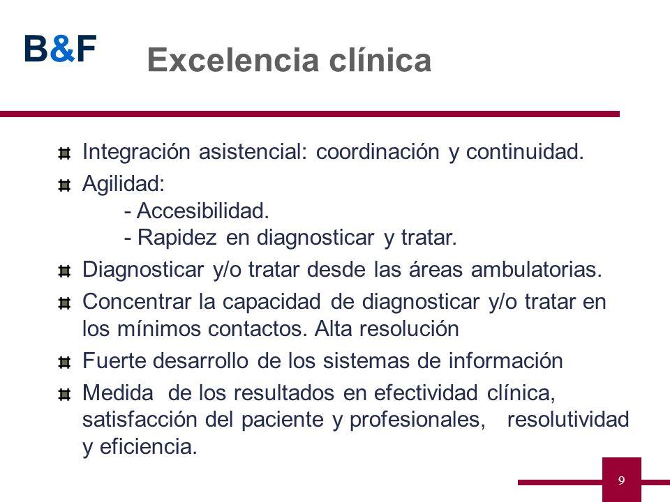 Excelencia clínica Integración asistencial: coordinación y continuidad. Agilidad: - Accesibilidad. - Rapidez en diagnosticar y tratar.