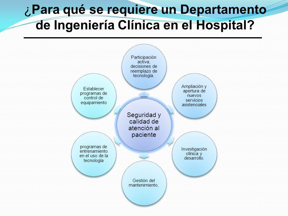 ¿Para qué se requiere un Departamento de Ingeniería Clínica en el Hospital