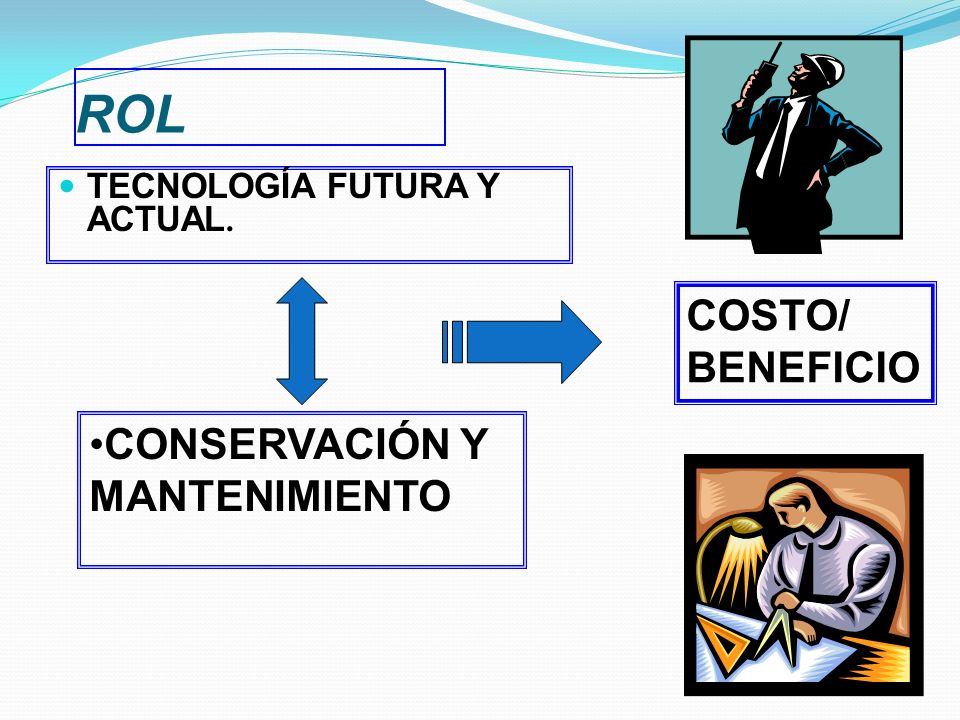 ROL COSTO/ BENEFICIO CONSERVACIÓN Y MANTENIMIENTO