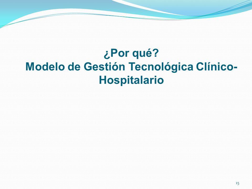 ¿Por qué Modelo de Gestión Tecnológica Clínico-Hospitalario