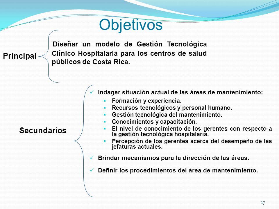 Objetivos Diseñar un modelo de Gestión Tecnológica Clínico Hospitalaria para los centros de salud públicos de Costa Rica.