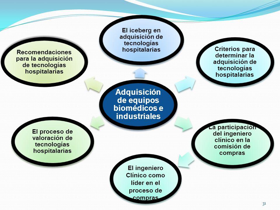 Adquisición de equipos biomédicos e industriales
