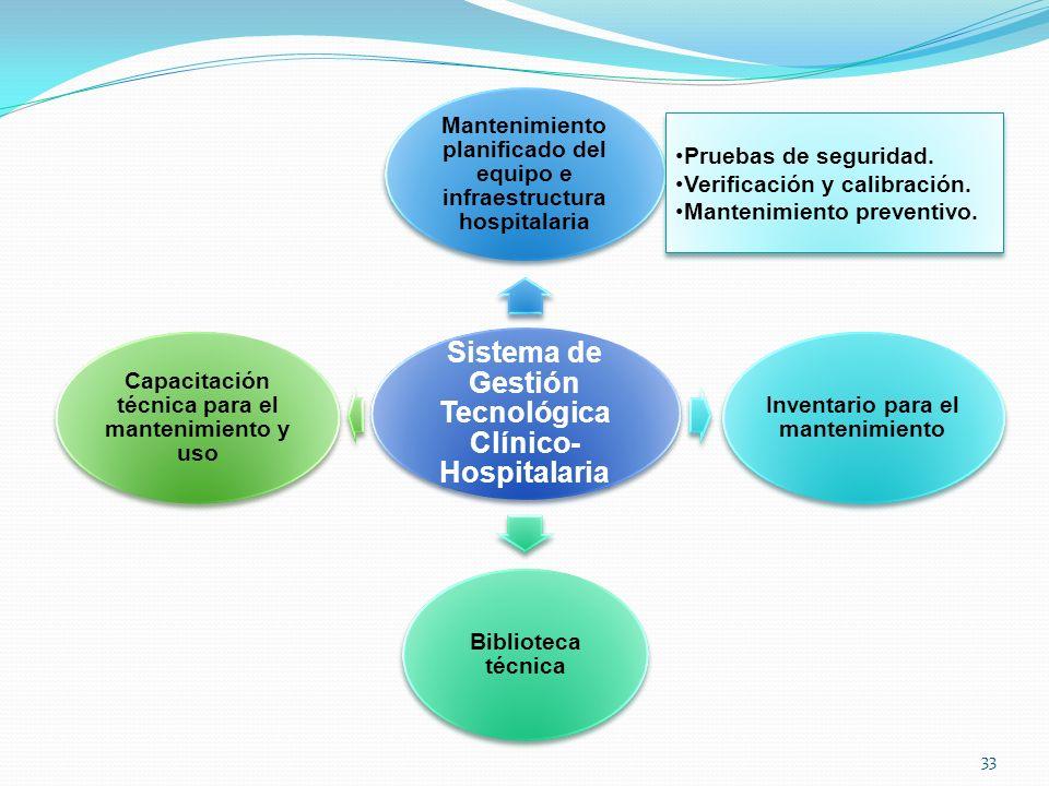 Sistema de Gestión Tecnológica Clínico-Hospitalaria