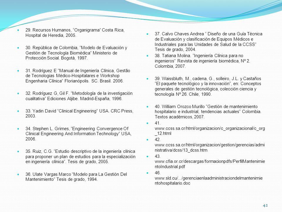 37. Calvo Chaves Andrea Diseño de una Guía Técnica de Evaluación y clasificación de Equipos Médicos e Industriales para las Unidades de Salud de la CCSS Tesis de grado, 2004.