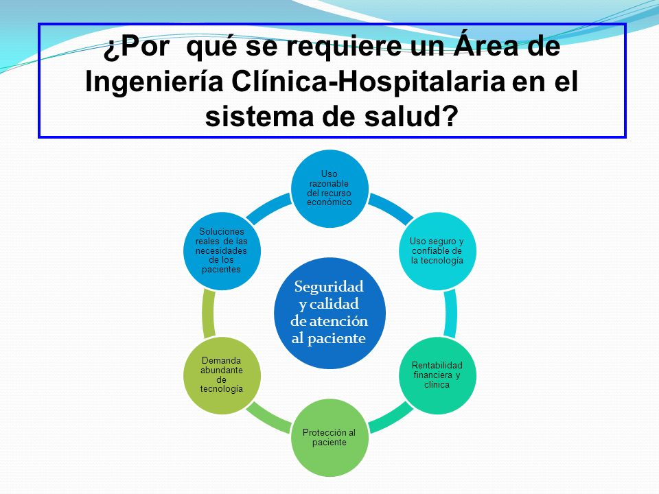 ¿Por qué se requiere un Área de Ingeniería Clínica-Hospitalaria en el sistema de salud