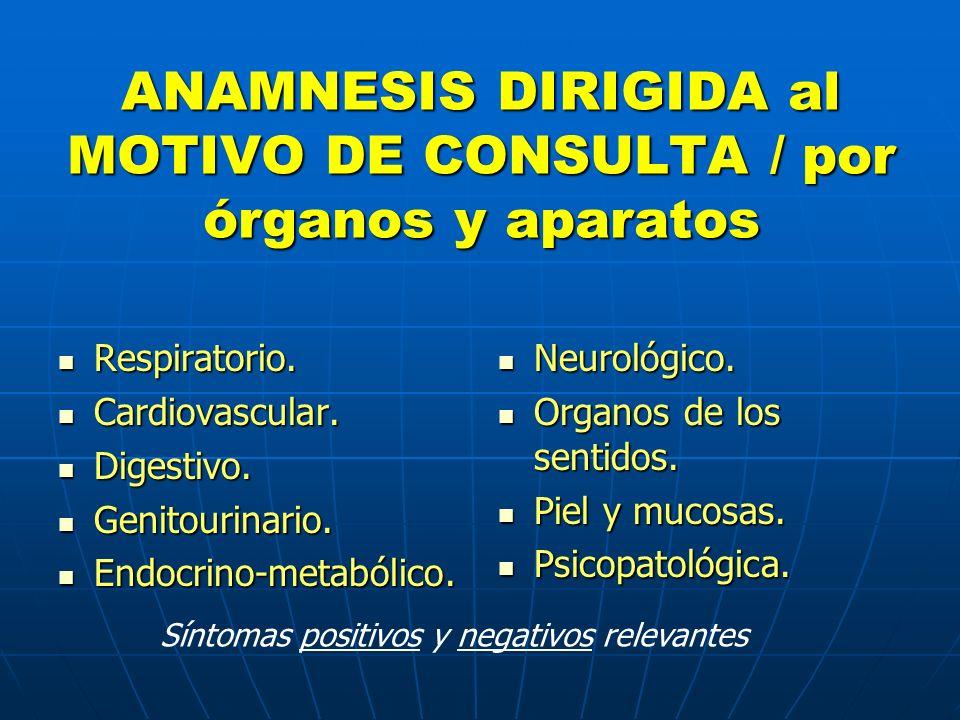 ANAMNESIS DIRIGIDA al MOTIVO DE CONSULTA / por órganos y aparatos