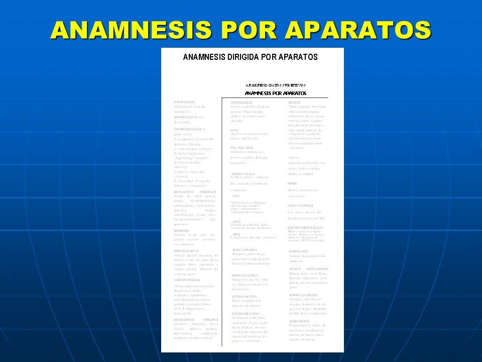 ANAMNESIS POR APARATOS