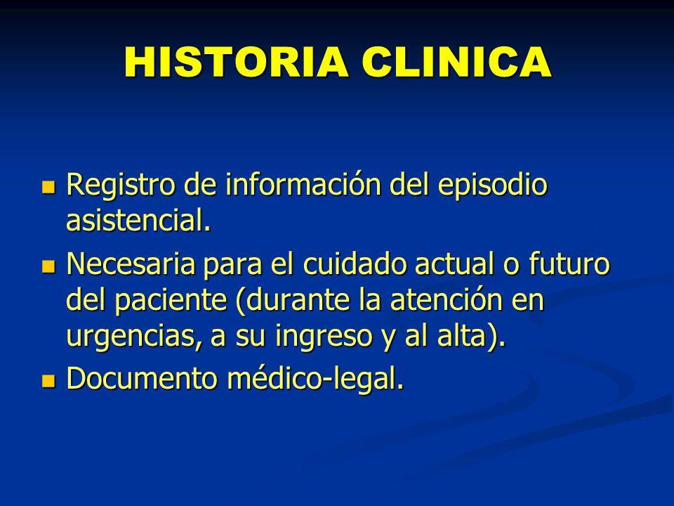 HISTORIA CLINICA Registro de información del episodio asistencial.