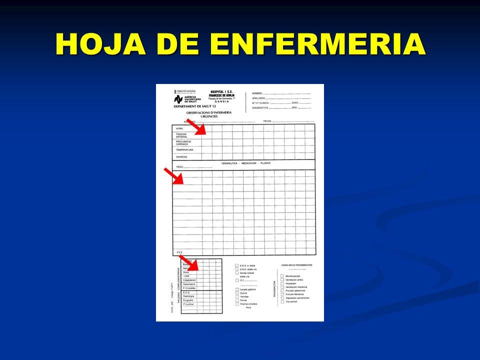 HOJA DE ENFERMERIA