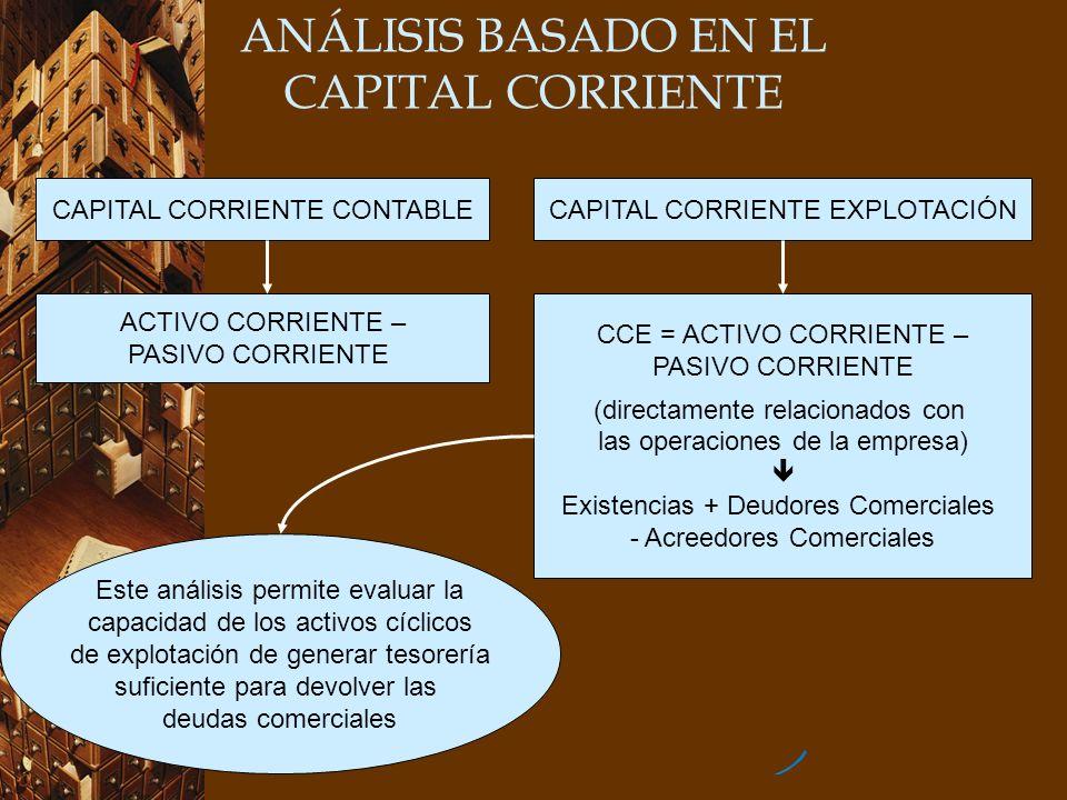 ANÁLISIS BASADO EN EL CAPITAL CORRIENTE