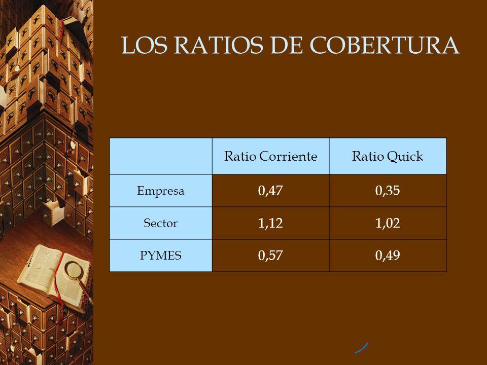 LOS RATIOS DE COBERTURA