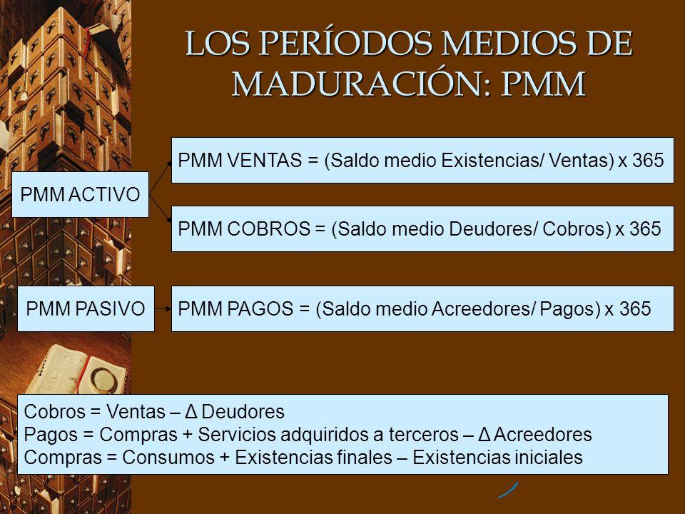 LOS PERÍODOS MEDIOS DE MADURACIÓN: PMM