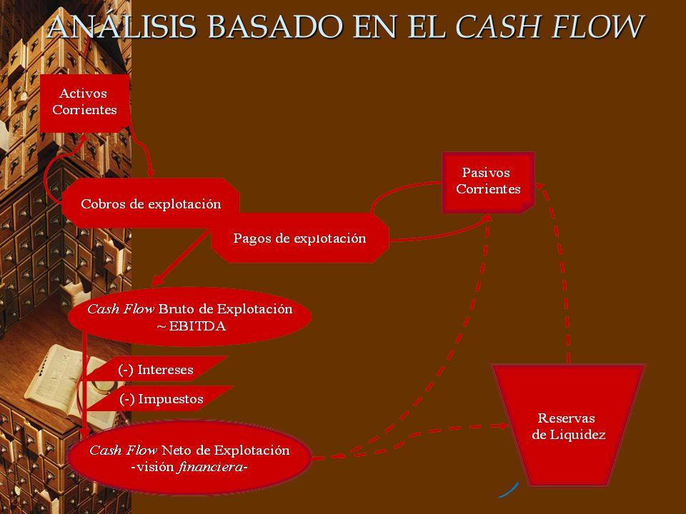 ANÁLISIS BASADO EN EL CASH FLOW
