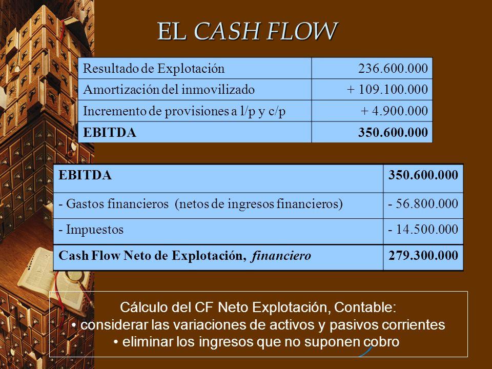EL CASH FLOW Cálculo del CF Neto Explotación, Contable: