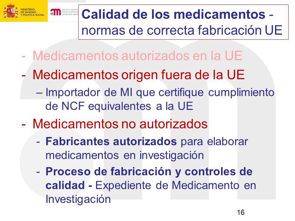 Calidad de los medicamentos - normas de correcta fabricación UE