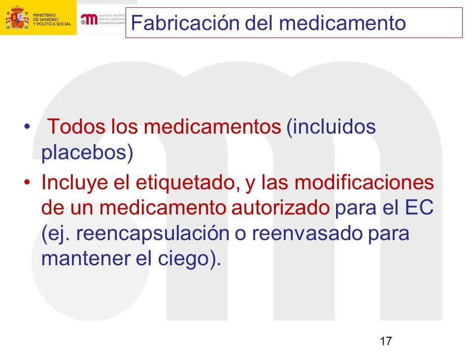 Fabricación del medicamento