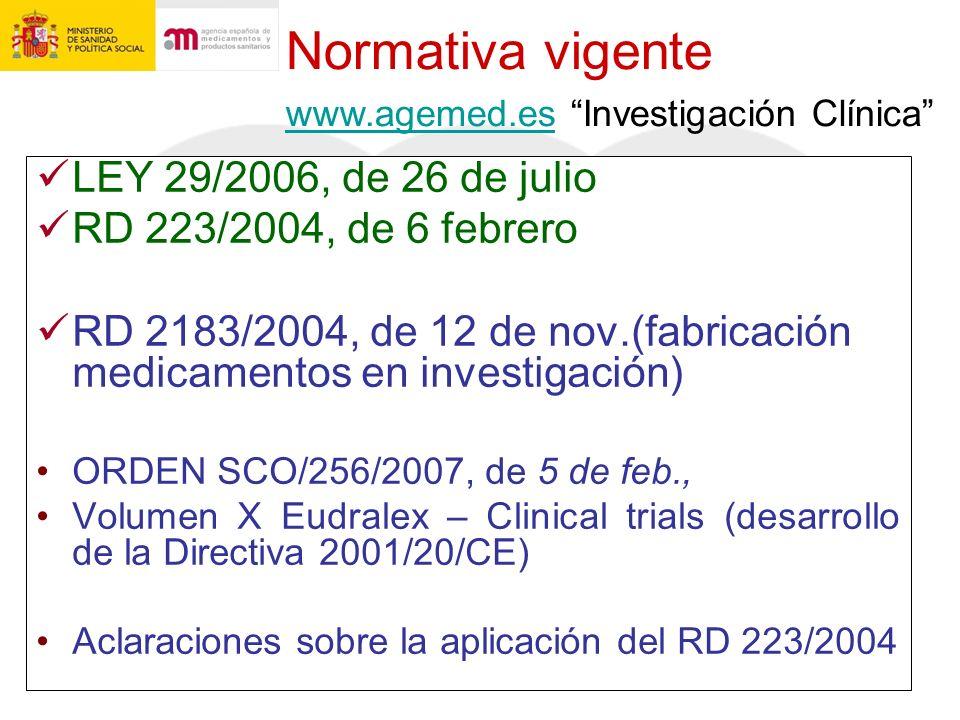 Normativa vigente LEY 29/2006, de 26 de julio