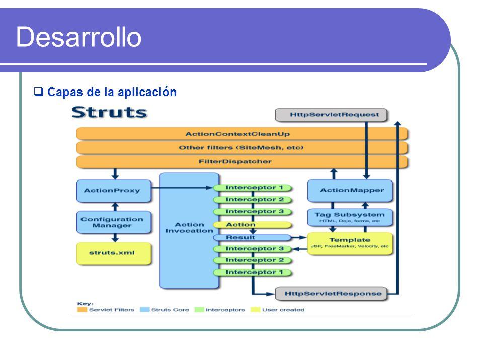 Desarrollo Capas de la aplicación