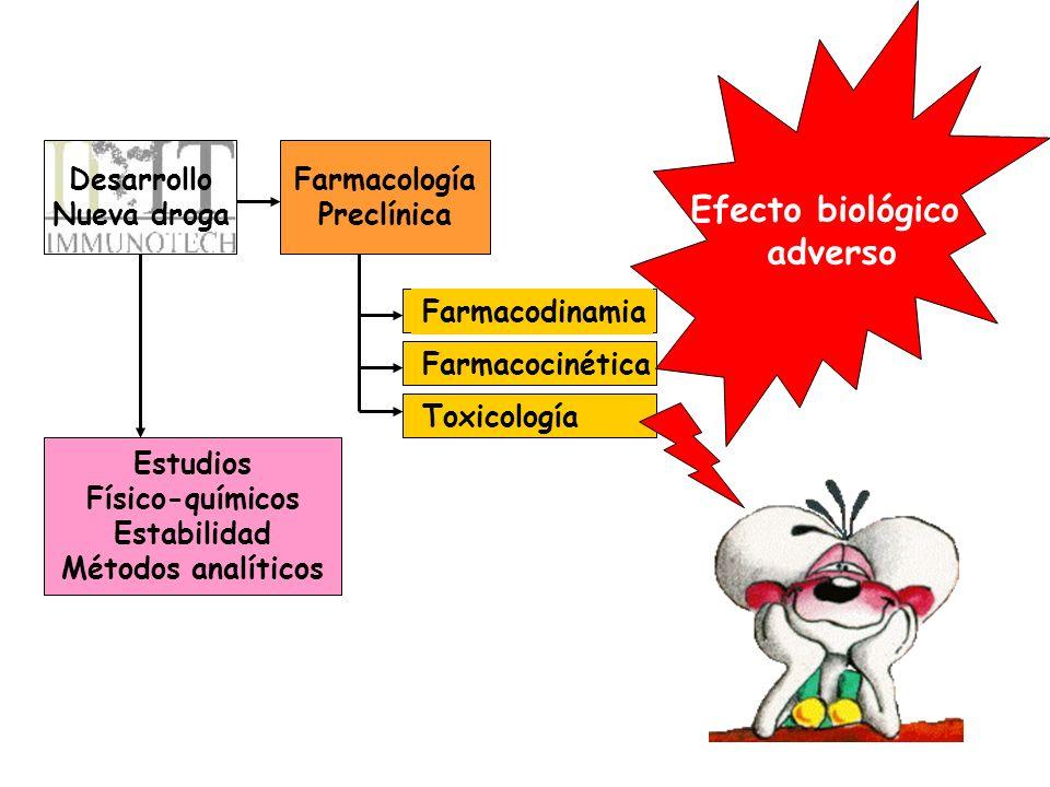 Efecto biológico adverso