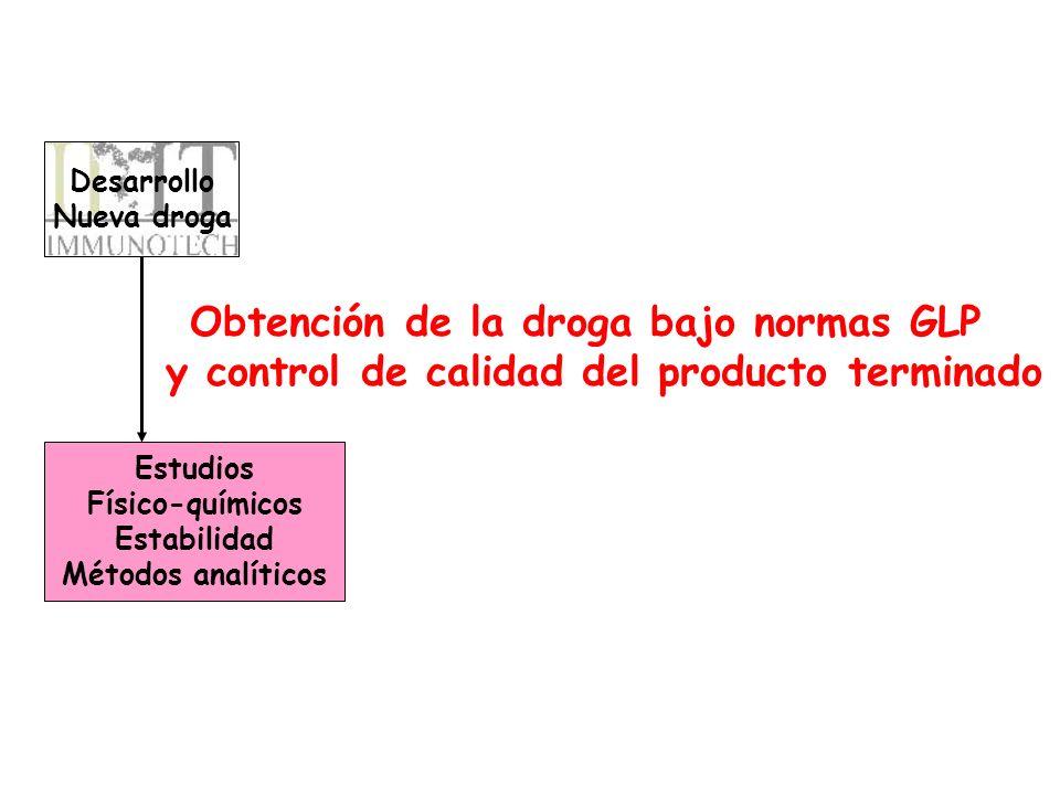 Obtención de la droga bajo normas GLP