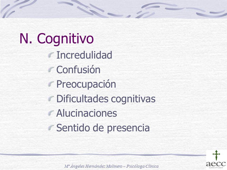 N. Cognitivo Incredulidad Confusión Preocupación