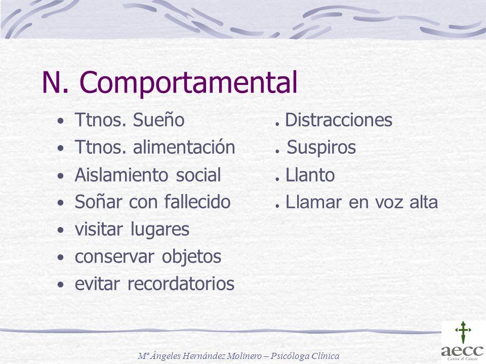 N. Comportamental Ttnos. Sueño ● Distracciones
