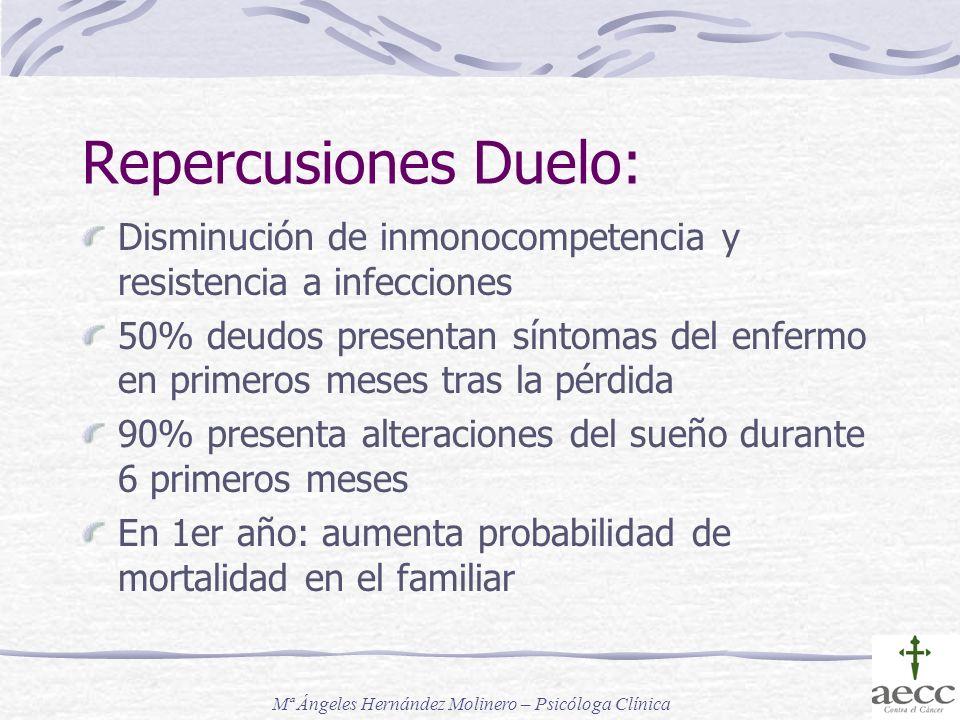Repercusiones Duelo: Disminución de inmonocompetencia y resistencia a infecciones.
