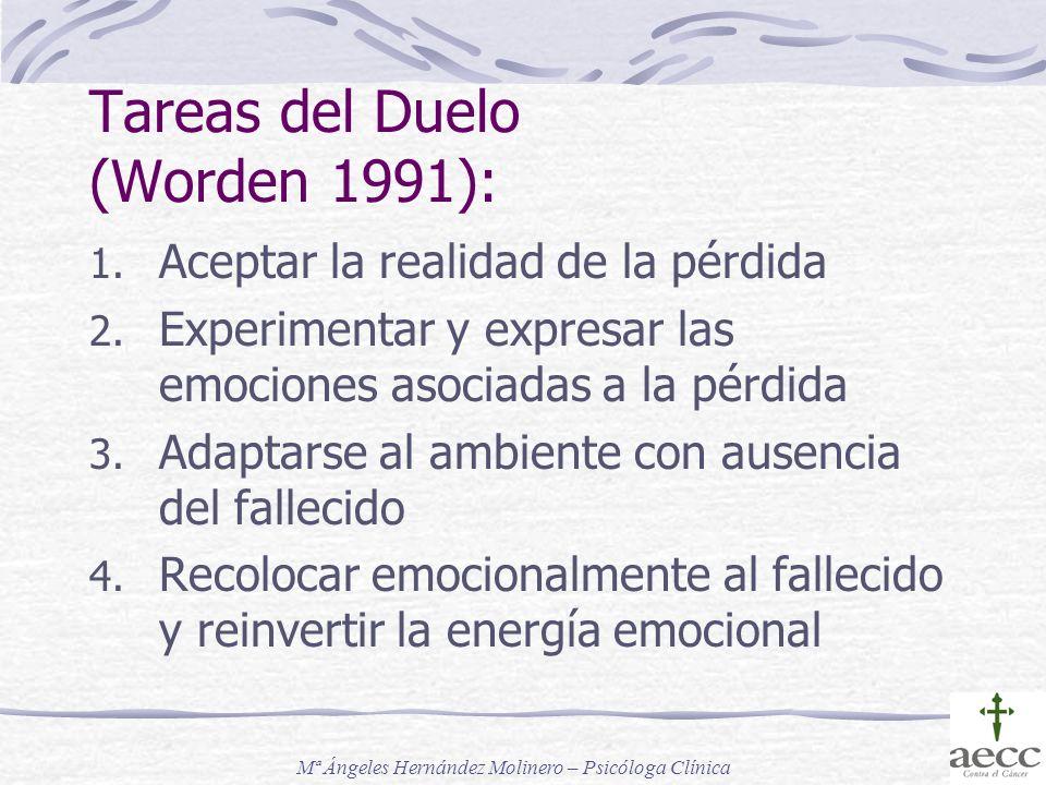 Tareas del Duelo (Worden 1991):