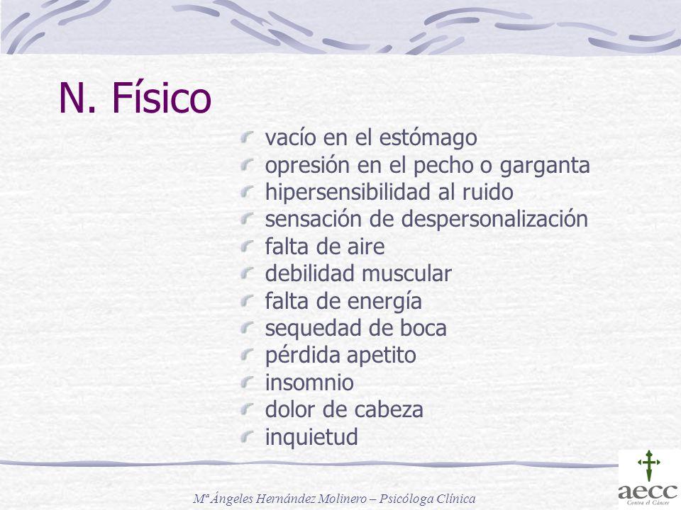 N. Físico vacío en el estómago opresión en el pecho o garganta