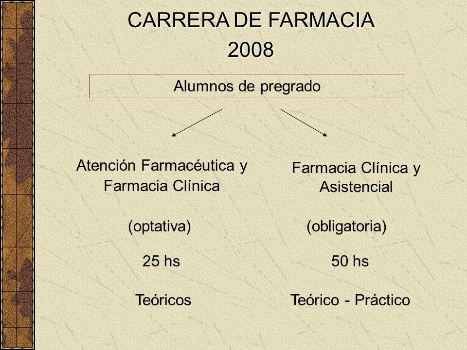 CARRERA DE FARMACIA 2008 Alumnos de pregrado