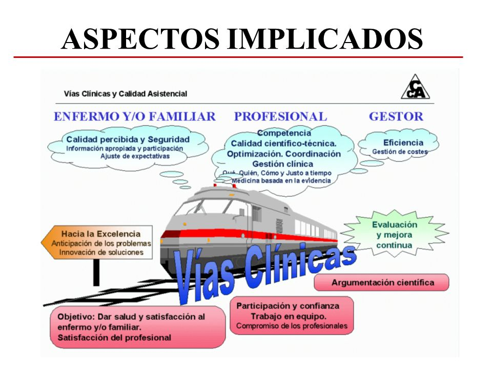 ASPECTOS IMPLICADOS