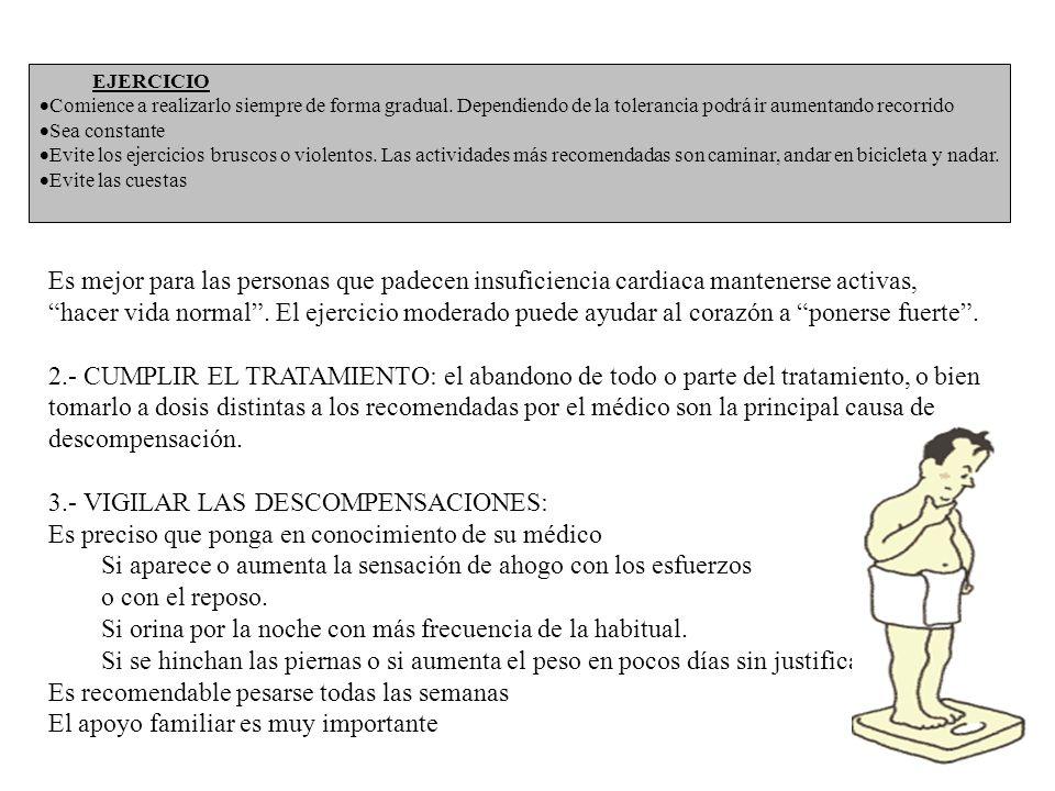 3.- VIGILAR LAS DESCOMPENSACIONES: