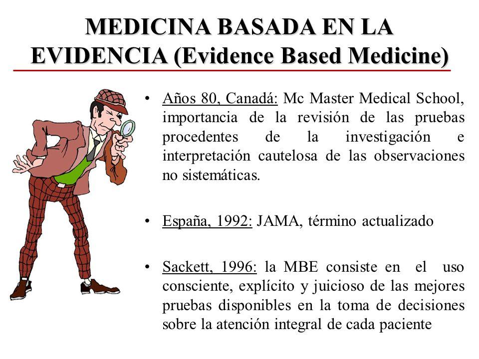 MEDICINA BASADA EN LA EVIDENCIA (Evidence Based Medicine)