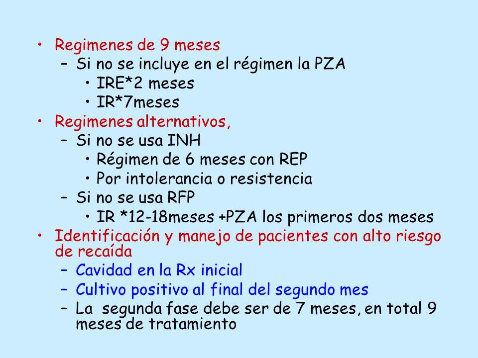 Regimenes de 9 meses Si no se incluye en el régimen la PZA. IRE*2 meses. IR*7meses. Regimenes alternativos,