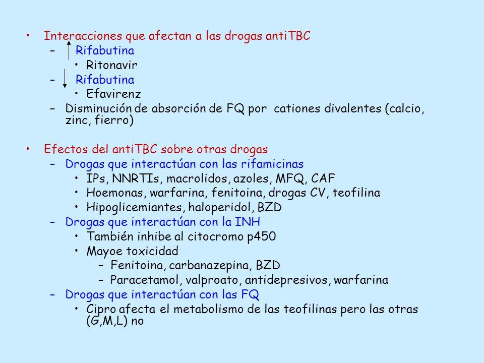 Interacciones que afectan a las drogas antiTBC