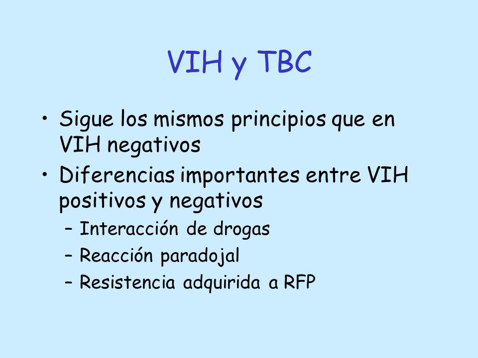 VIH y TBC Sigue los mismos principios que en VIH negativos