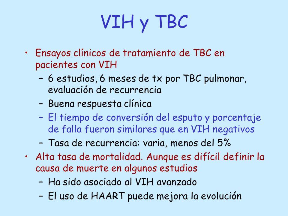 VIH y TBC Ensayos clínicos de tratamiento de TBC en pacientes con VIH
