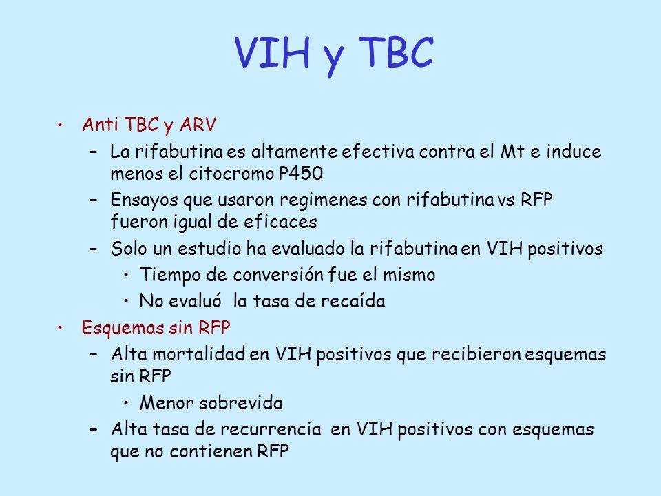 VIH y TBC Anti TBC y ARV. La rifabutina es altamente efectiva contra el Mt e induce menos el citocromo P450.