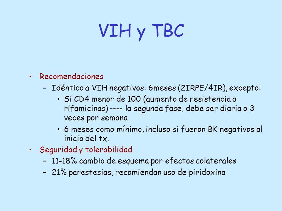 VIH y TBC Recomendaciones