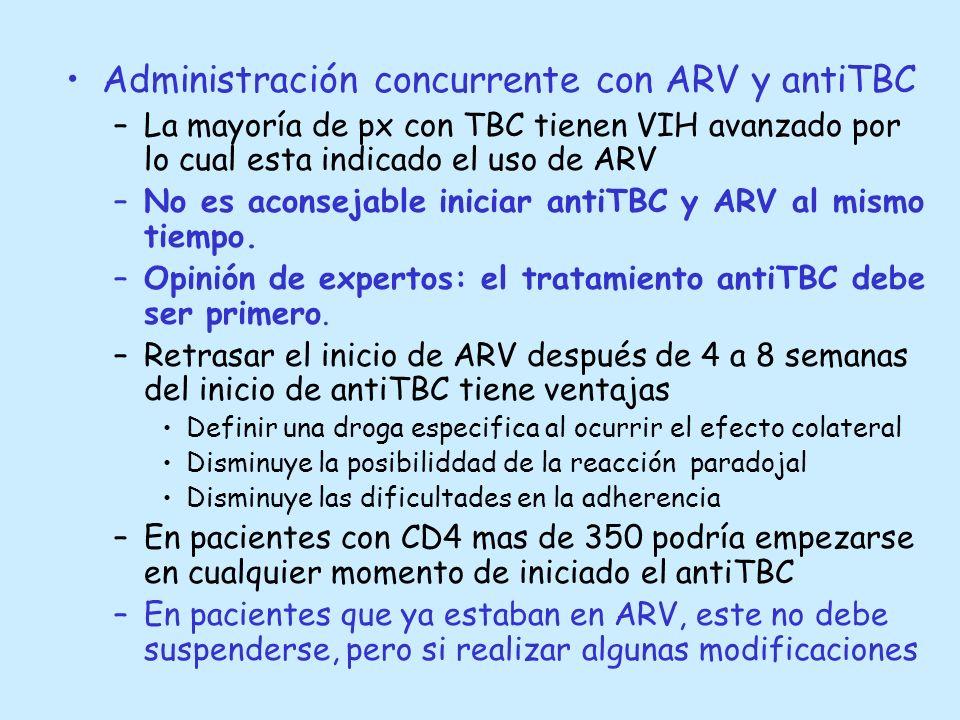 Administración concurrente con ARV y antiTBC