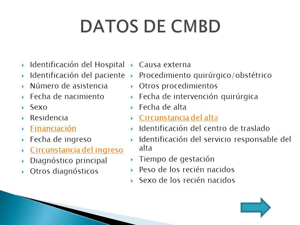 DATOS DE CMBD Identificación del Hospital Identificación del paciente