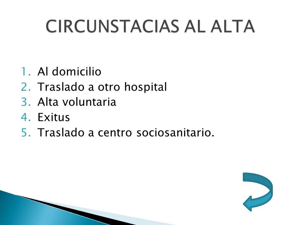 CIRCUNSTACIAS AL ALTA Al domicilio Traslado a otro hospital