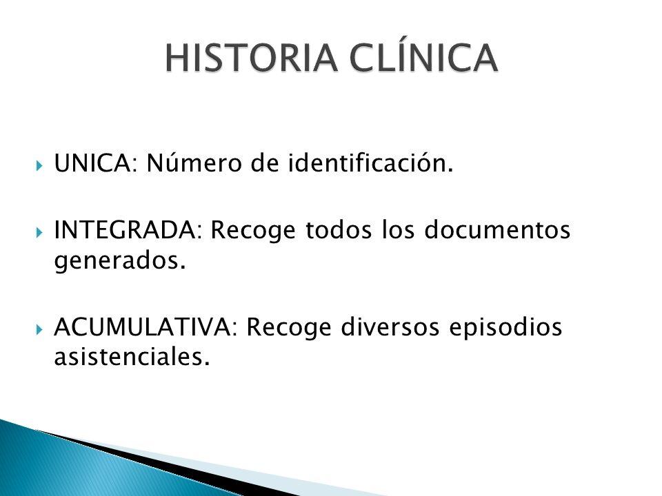 HISTORIA CLÍNICA UNICA: Número de identificación.